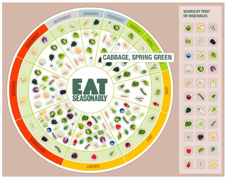 veg-calendar